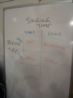 Rubric for rehearsal pacing: using my special 'almost legible' writing
