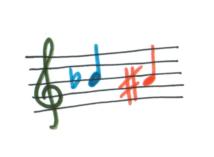 Coloured music notes